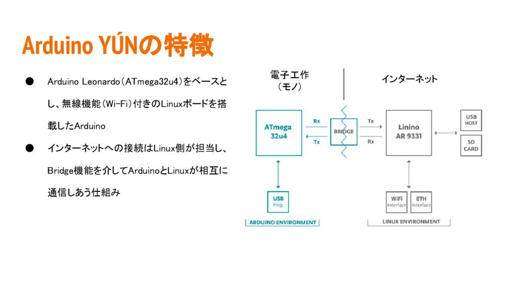 Arduino YÚNの特徴 ● Arduino Leonardo(ATmega32u4)をベ...