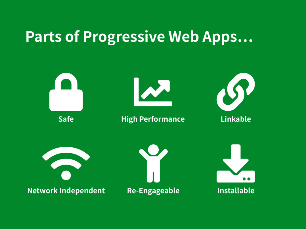 Parts of Progressive Web Apps Safe High Perform...