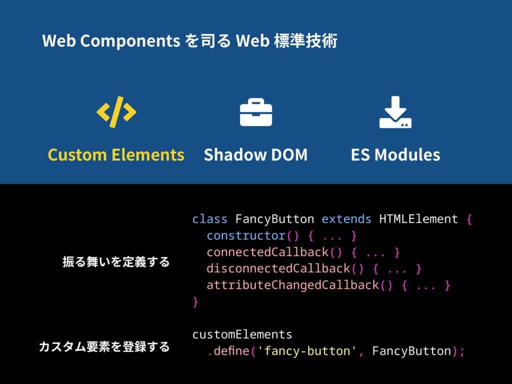 Web Components を司る Web 標準技術 Custom Elements Sha...