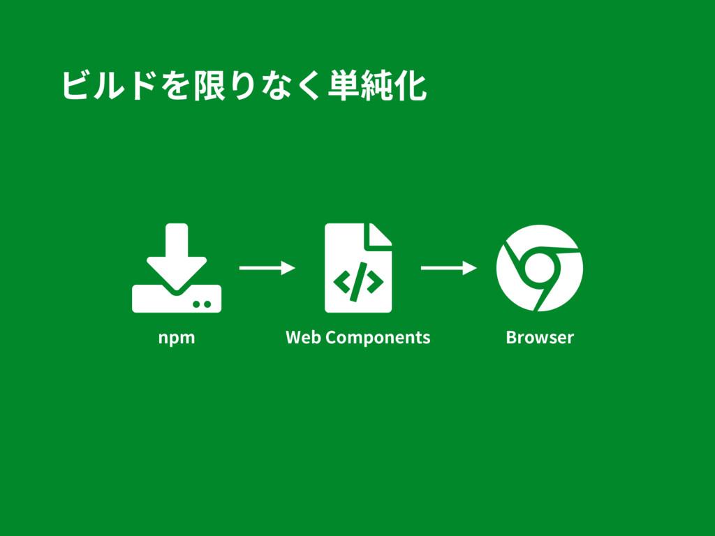 ビルドを限りなく単純化 npm Web Components Browser