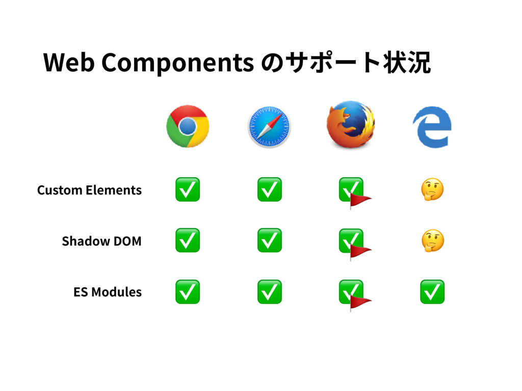 ✅  ✅ Custom Elements Shadow DOM ES Modules ✅ ✅ ...