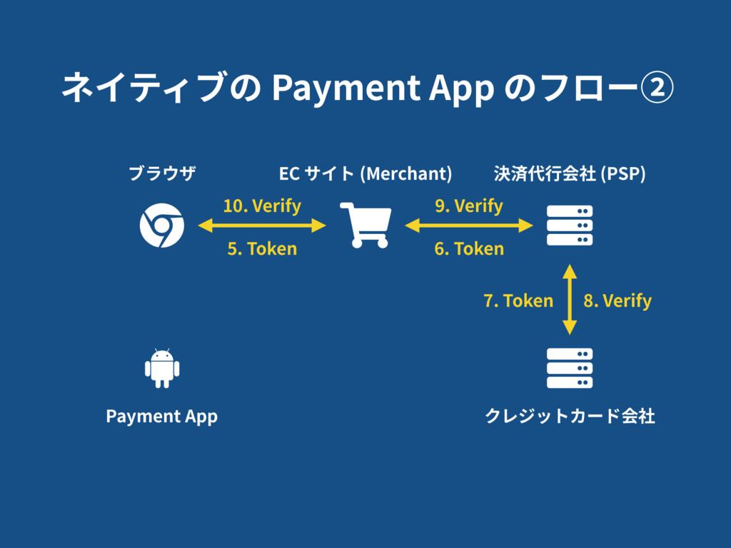 ネイティブの Payment App のフロー② EC サイト (Merchant) 決済代⾏...