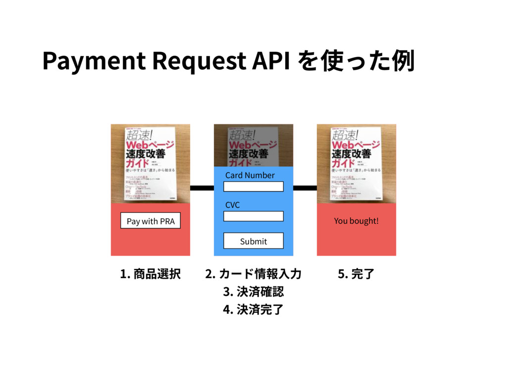 You bought! Pay with PRA Payment Request API を使...