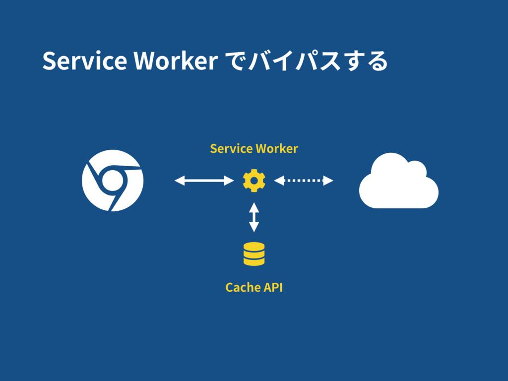 Service Worker でバイパスする Cache API Service Worker