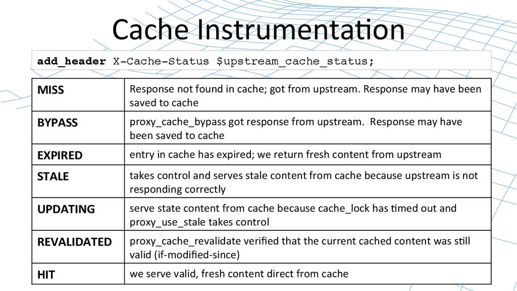 add_header X-Cache-Status $upstream_cache_statu...