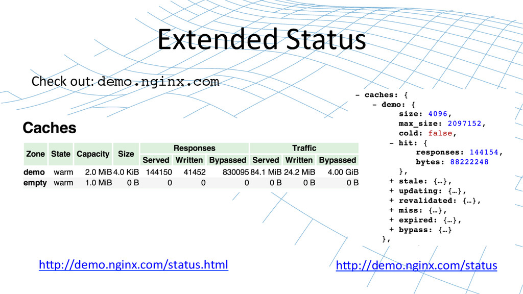 Extended Status  Check out: demo.ng...