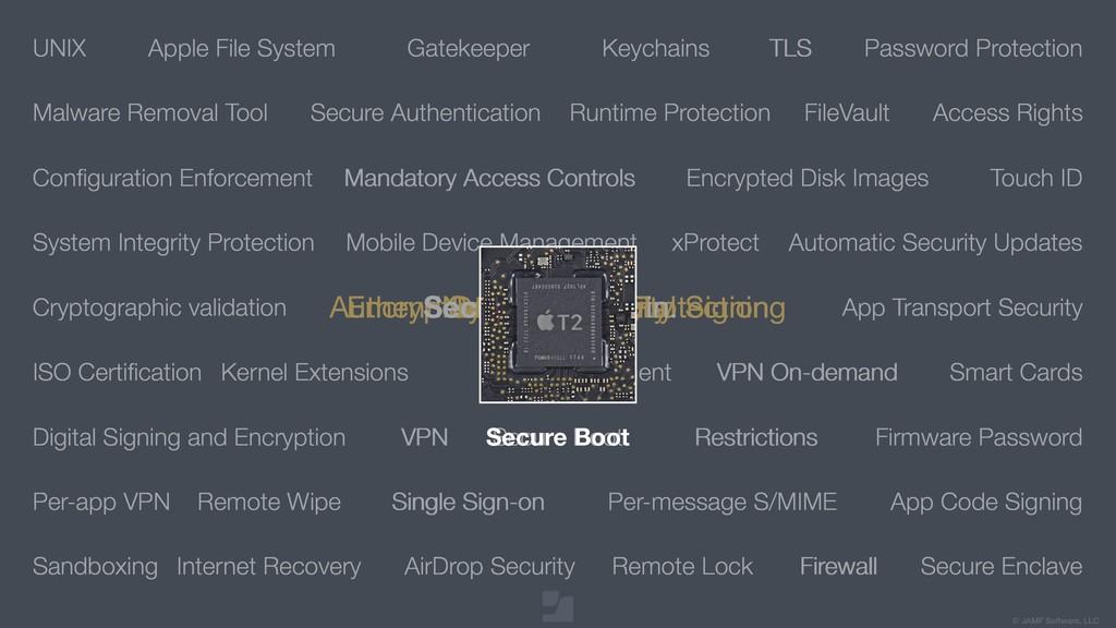 © JAMF Software, LLC Secure Boot UNIX Access Ri...
