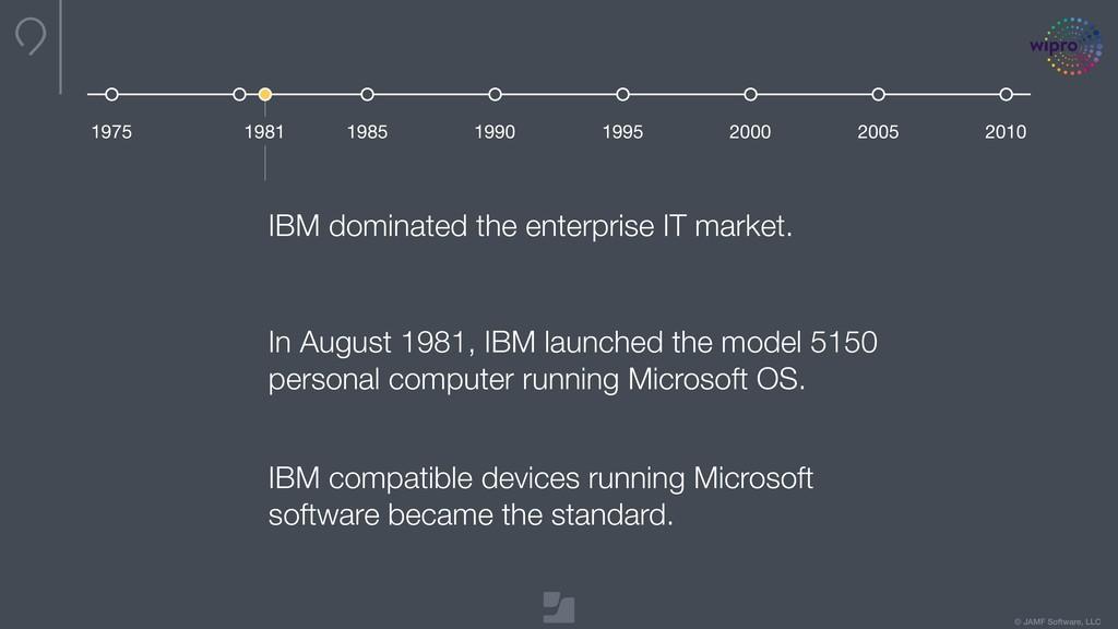 © JAMF Software, LLC 2010 1990 1985 1995 2000 2...