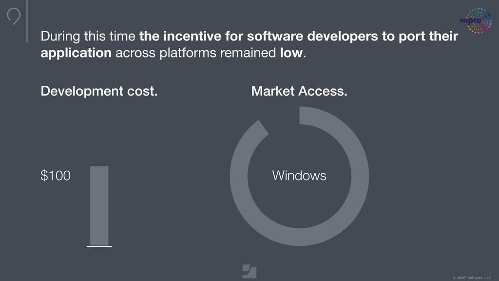 © JAMF Software, LLC macOS + Windows Market Acc...