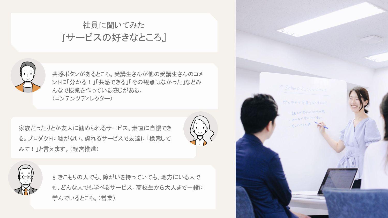 会社沿革 会社沿革 2015 2011 2021 ●2015年5月  渋谷新スタジオでの放...