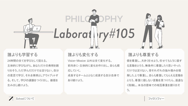 PHILOSPHY 誰よりも学習する 24時間の全てを学びとして捉える。主体的に学 んだ結果を...