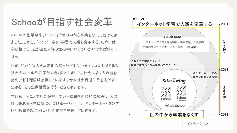 Schooについて ブランド BRAND