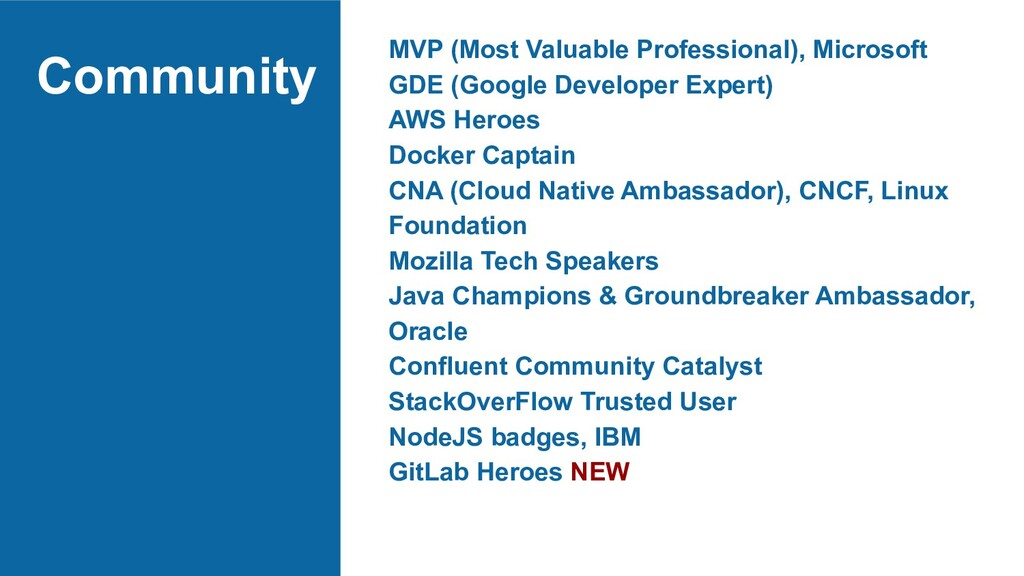 Community MVP (Most Valuable Professional), Mic...