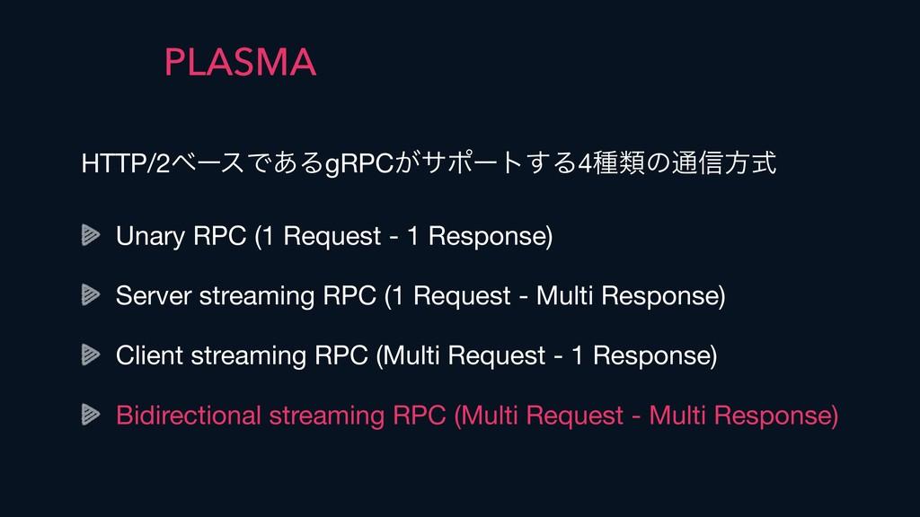 PLASMA HTTP/2ϕʔεͰ͋ΔgRPC͕αϙʔτ͢Δ4छྨͷ௨৴ํࣜ  Unary R...