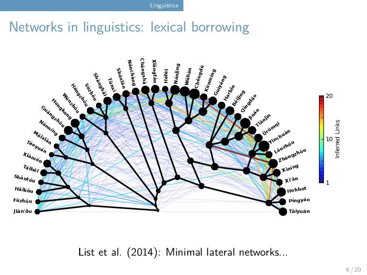 Linguistics Networks in linguistics: lexical bo...