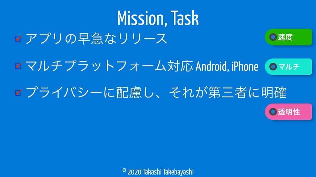 © 2020 Takashi Takebayashi ΞϓϦͷૣٸͳϦϦʔε Ϛϧνϓϥοτϑ...