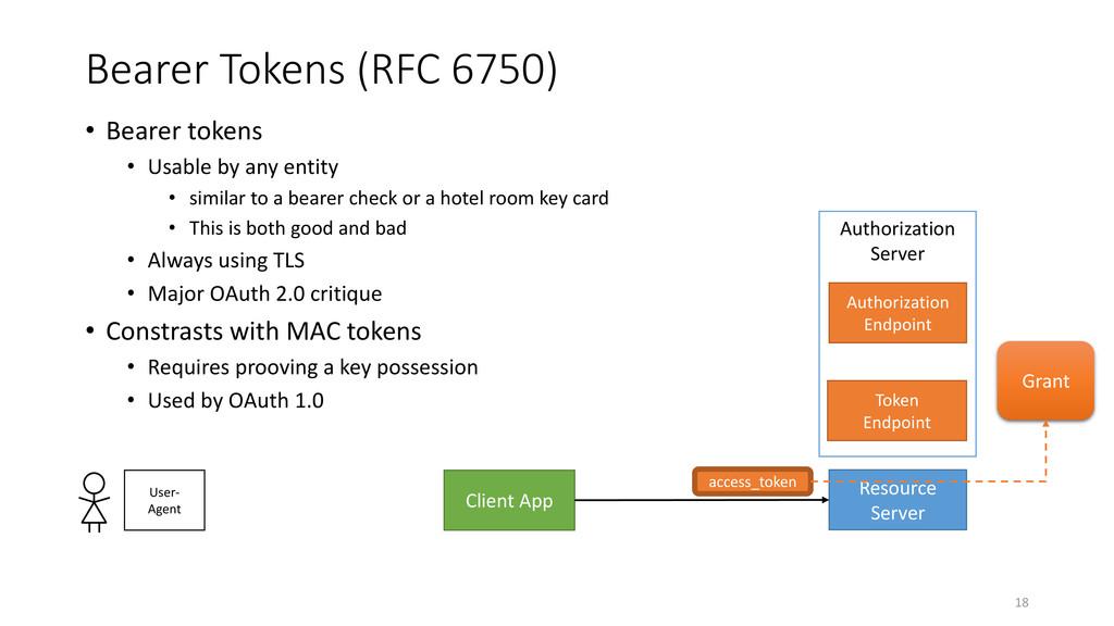 Bearer Tokens (RFC 6750) • Bearer tokens • Usab...