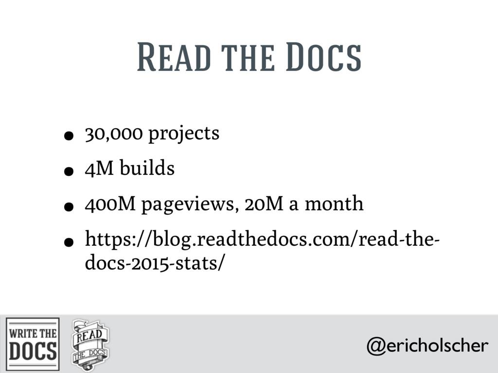 @ericholscher Read the Docs • 30,000 projects •...