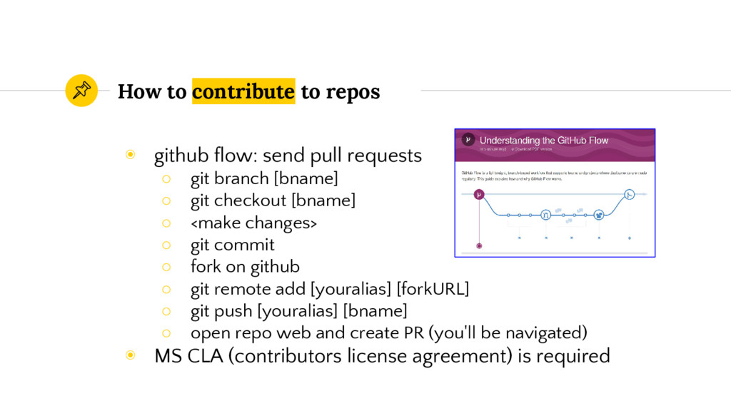 How to contribute to repos ◉ github flow: send ...
