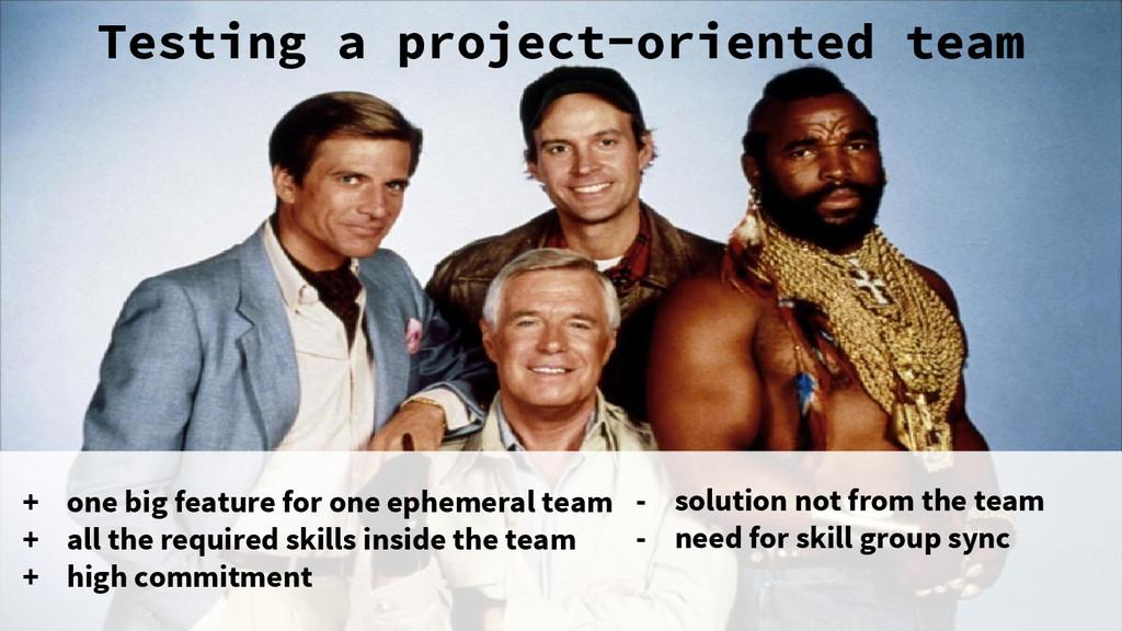 Testing a project-oriented team + one big featu...