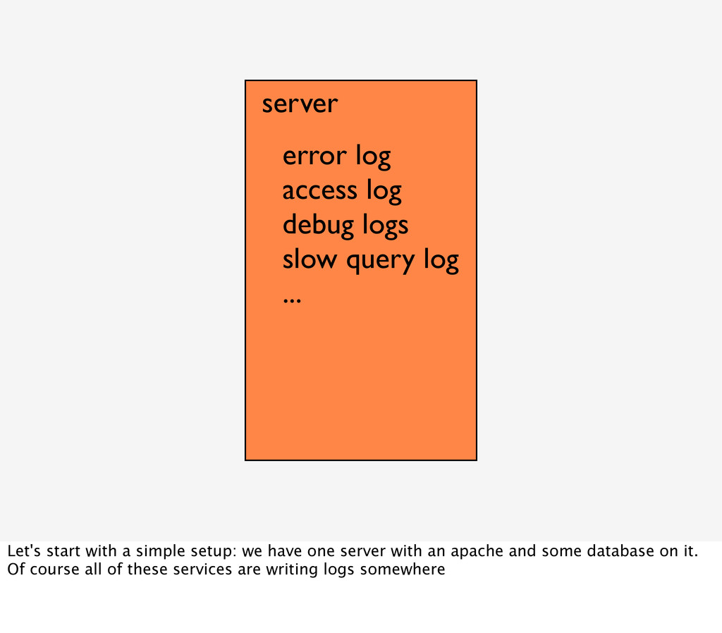 server error log access log debug logs slow que...