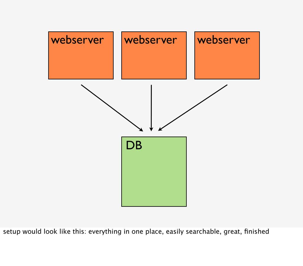 webserver webserver webserver DB setup would lo...