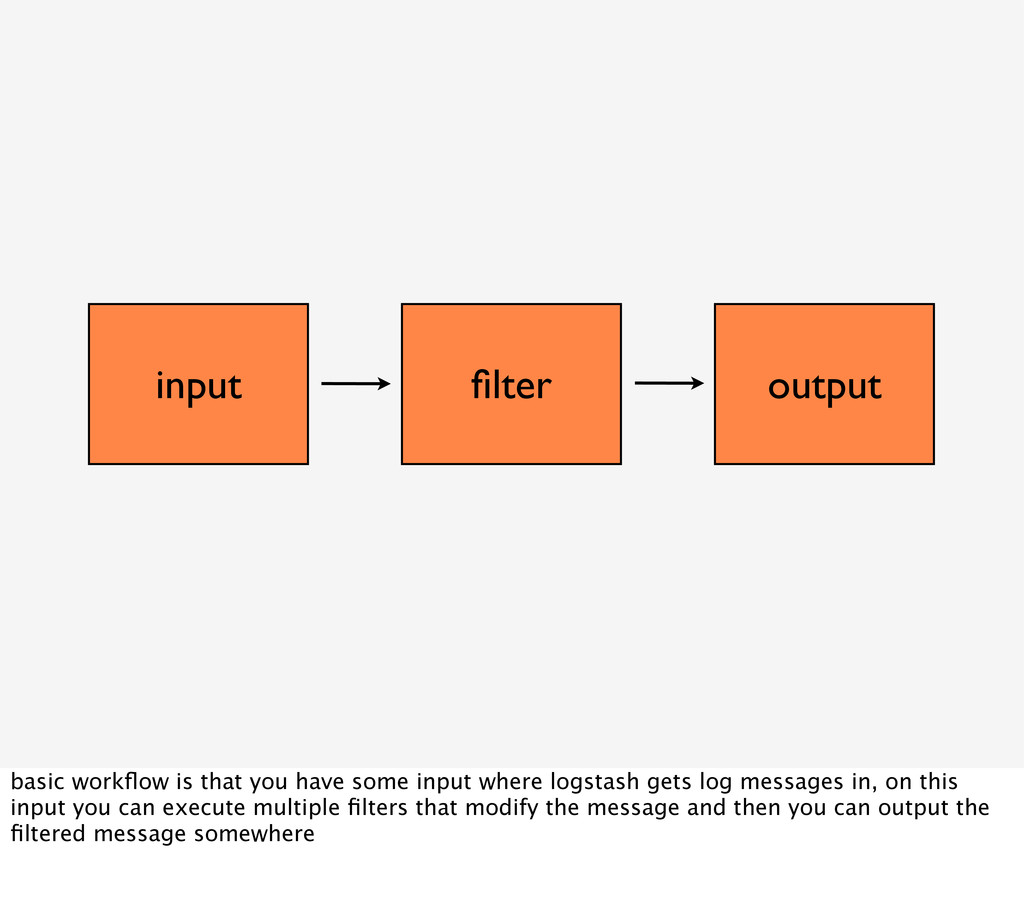 input filter output basic workflow is that you ha...