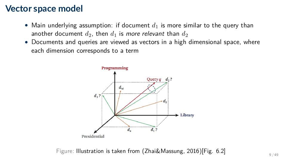 Vector space model • Main underlying assumption...