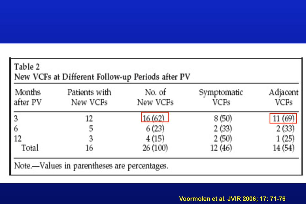 Voormolen et al. JVIR 2006; 17: 71-76