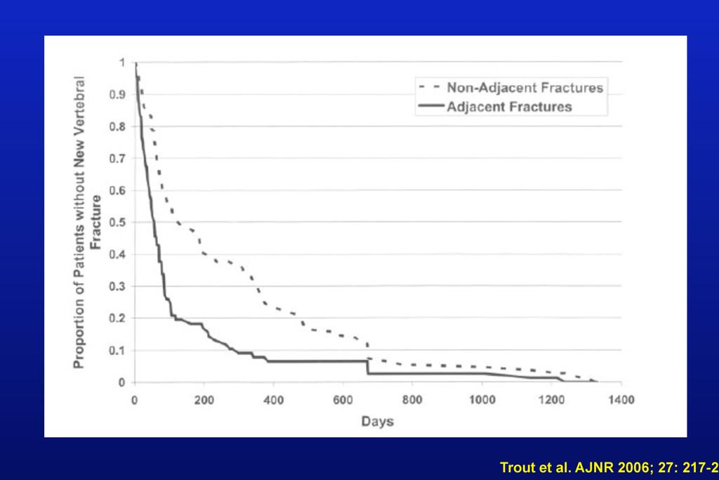 Trout et al. AJNR 2006; 27: 217-23