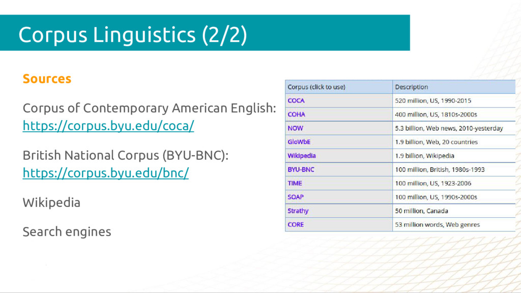 Sources Corpus of Contemporary American English...