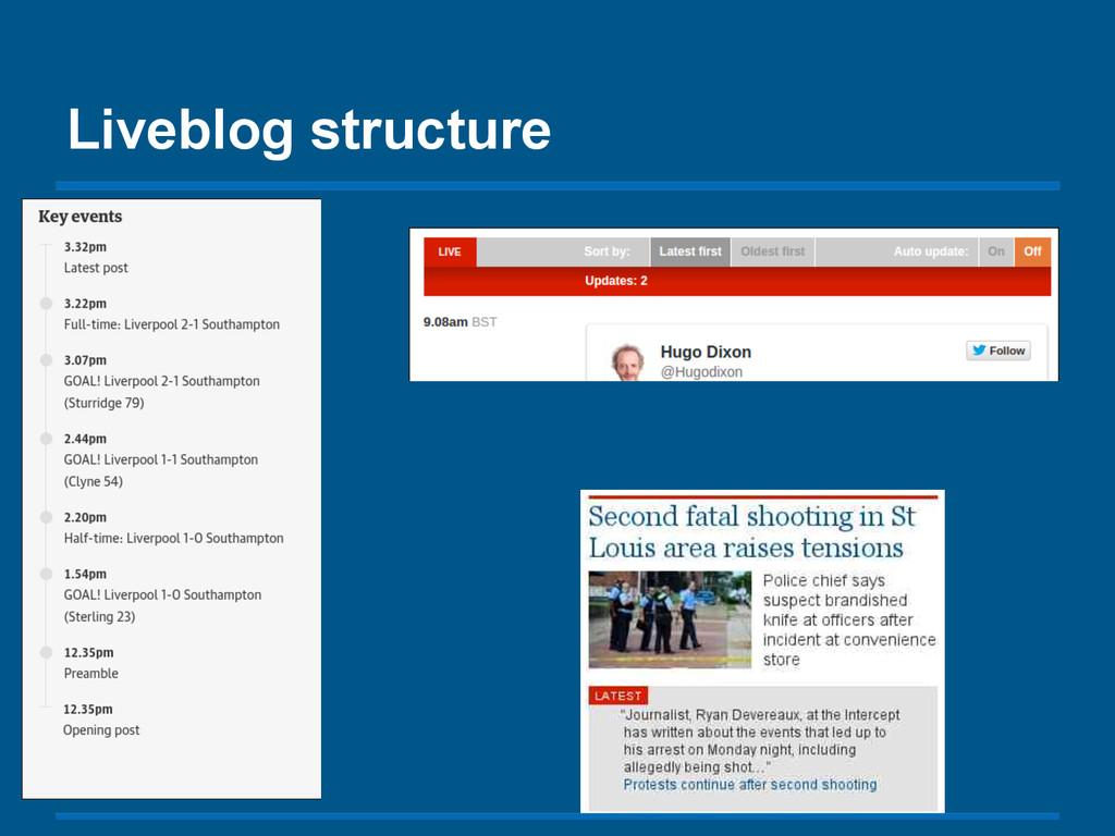 Liveblog structure