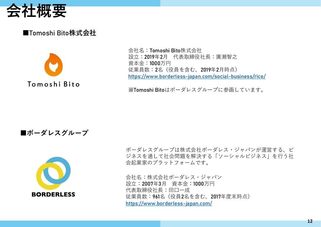 ■Tomoshi Bito株式会社 会社名:Tomoshi Bito株式会社 設立:2019年...