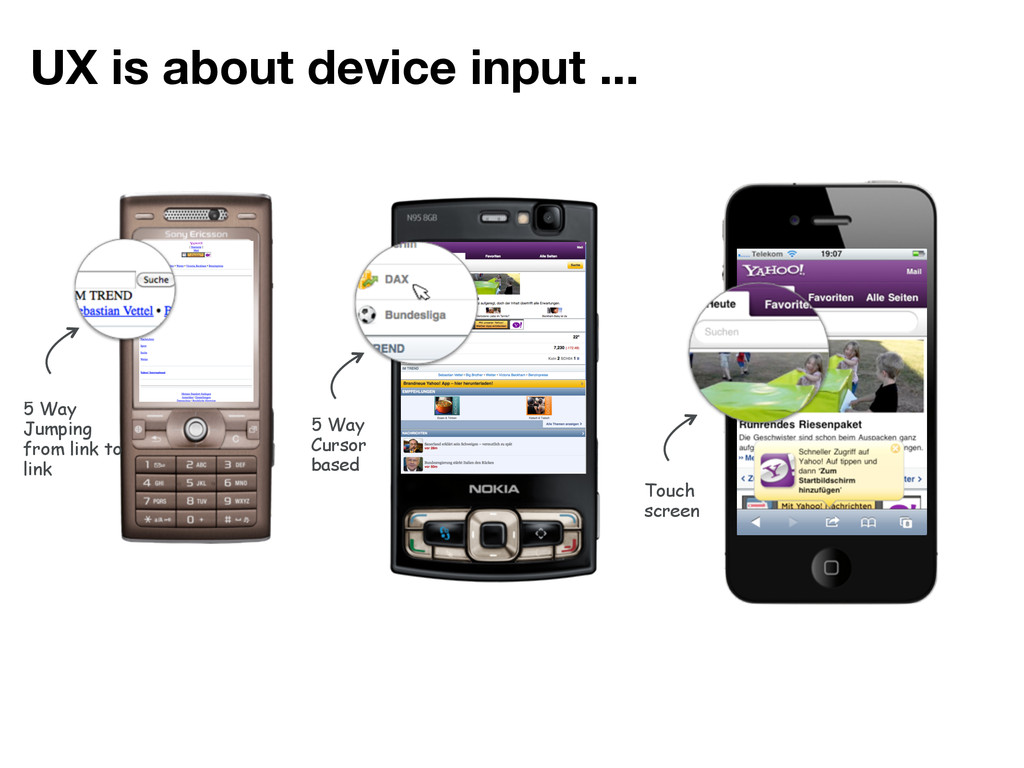 UX is about device input ... 5 Way Jumping from...