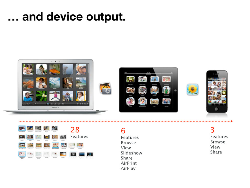 … and device output. 28 Features 6 Features Bro...