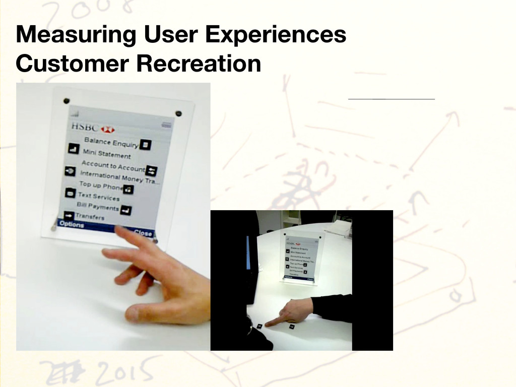 Measuring User Experiences Customer Recreation