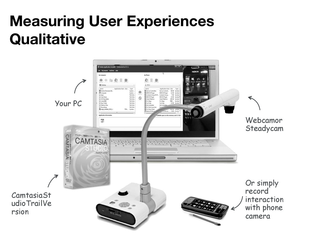 Measuring User Experiences Qualitative Your PC ...