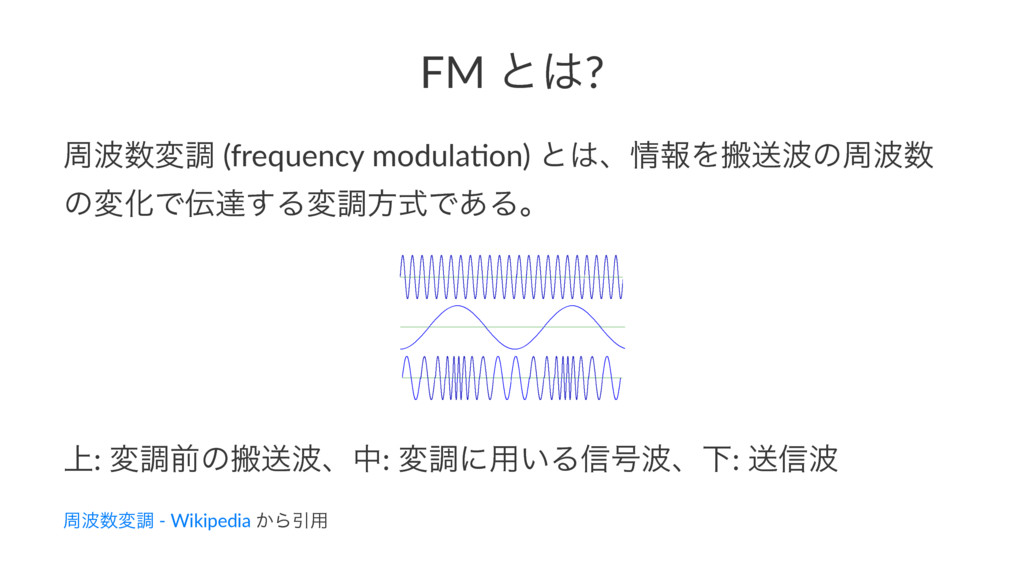 FM ͱ͸? प೾਺มௐ (frequency modula0on) ͱ͸ɺ৘ใΛൖૹ೾ͷप೾...