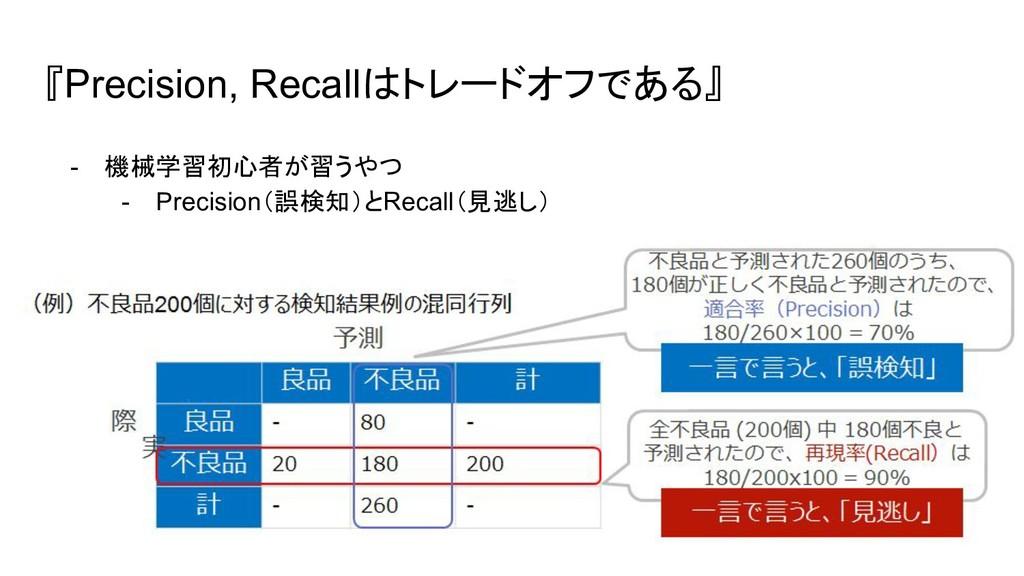 『Precision, Recallはトレードオフである』 - 機械学習初心者が習うやつ - ...
