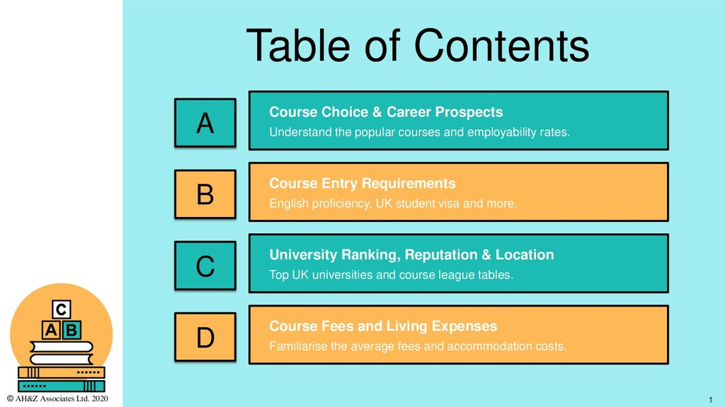 Table of Contents A B C D Course Choice & Caree...