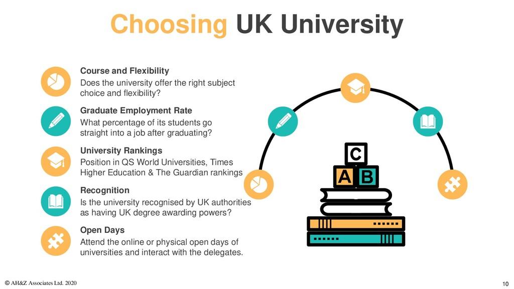 Choosing UK University Does the university offe...