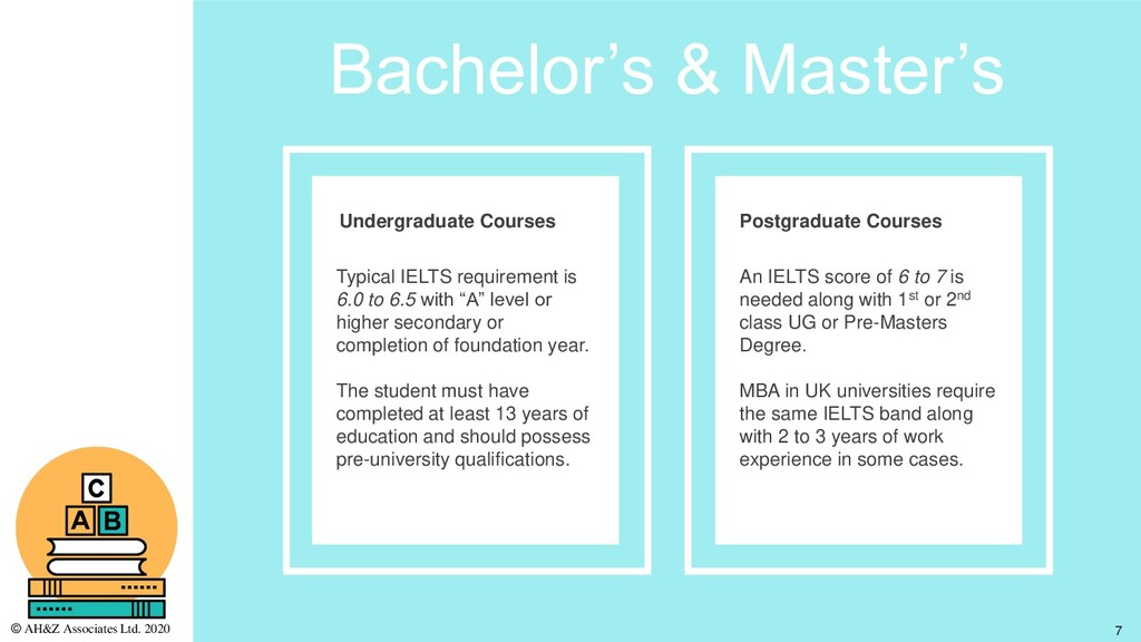 Bachelor's & Master's Typical IELTS requirement...
