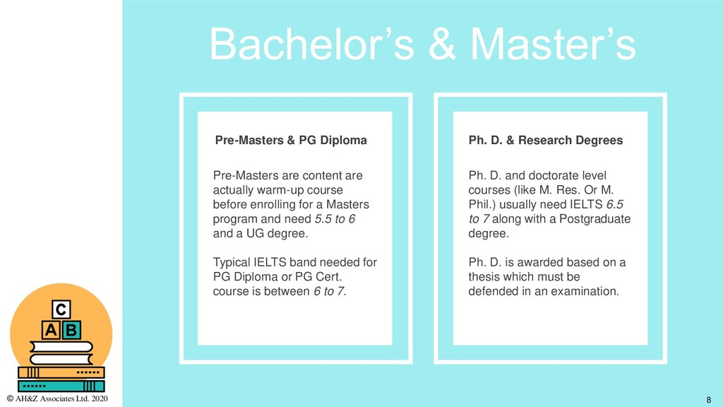 Bachelor's & Master's Pre-Masters are content a...