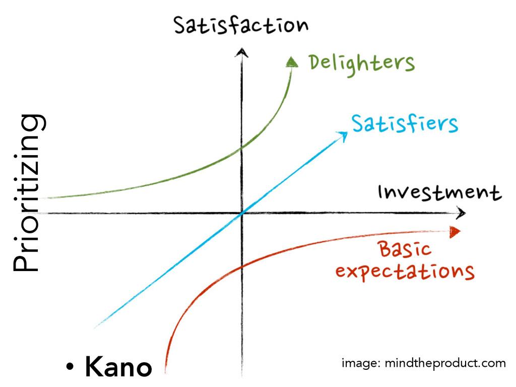Prioritizing • Kano image: mindtheproduct.com