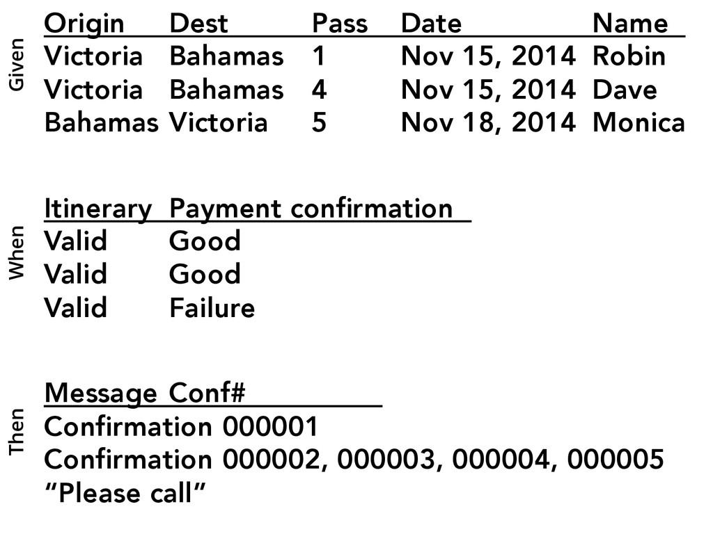 Origin Dest Pass Date Name  Victoria Bah...