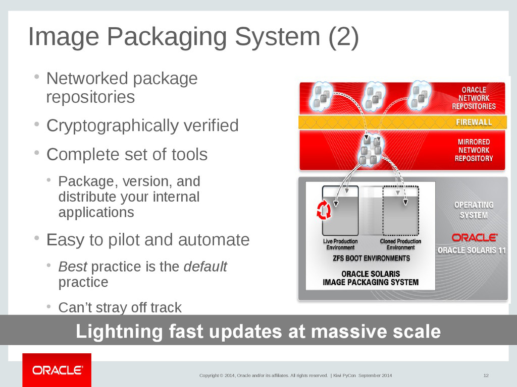 12 Copyright © 2014, Oracle and/or its affiliat...