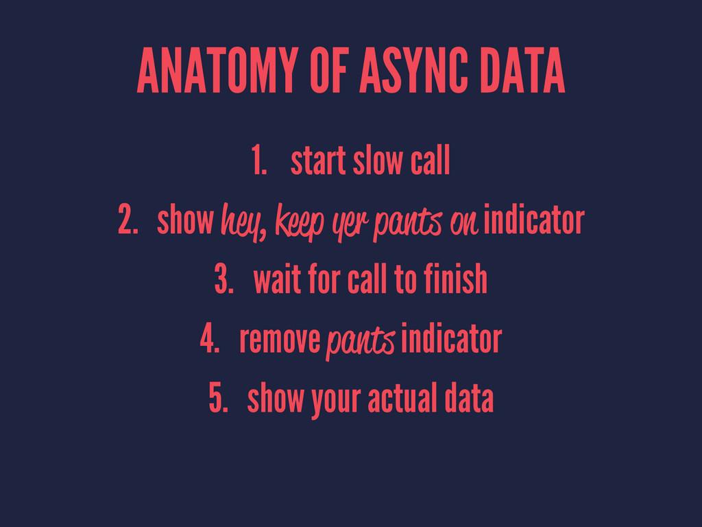 ANATOMY OF ASYNC DATA 1. start slow call 2. sho...