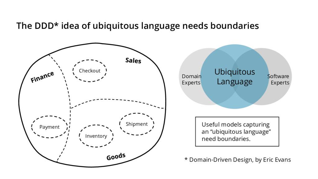 The DDD* idea of ubiquitous language needs boun...