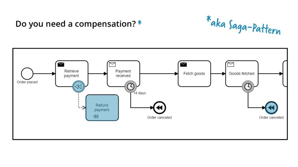 Do you need a compensation? *