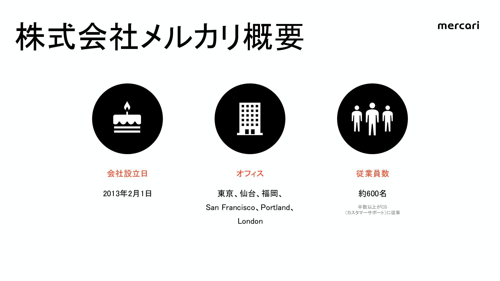 2013年2月1日 東京、仙台、福岡、 San Francisco、Portland、 Lon...